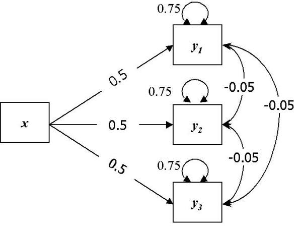 http://static-content.springer.com/image/art%3A10.1186%2F1471-2288-3-27/MediaObjects/12874_2003_Article_57_Fig8_HTML.jpg