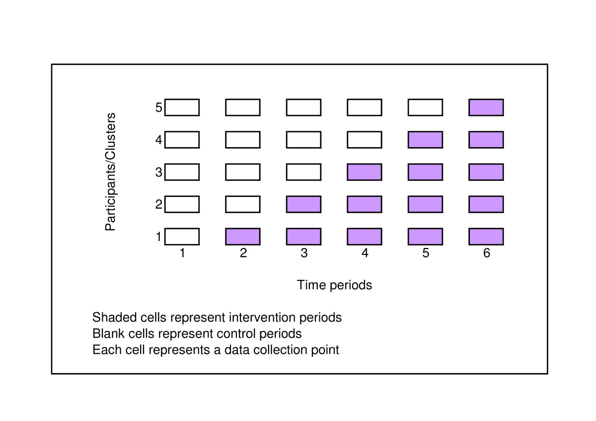 http://static-content.springer.com/image/art%3A10.1186%2F1471-2288-6-54/MediaObjects/12874_2006_Article_179_Fig1_HTML.jpg