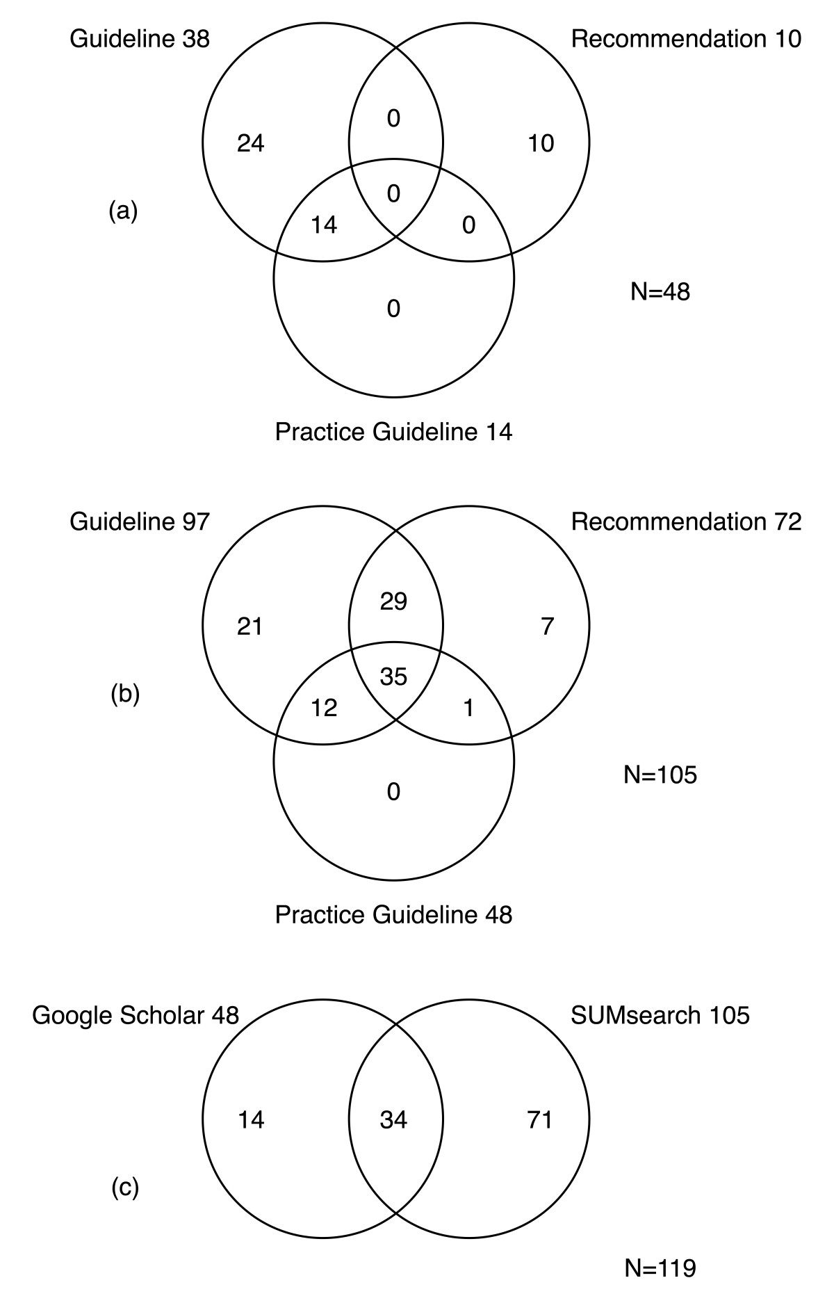 http://static-content.springer.com/image/art%3A10.1186%2F1471-2288-7-28/MediaObjects/12874_2006_Article_211_Fig2_HTML.jpg