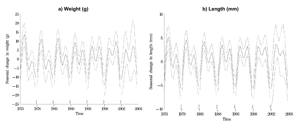 http://static-content.springer.com/image/art%3A10.1186%2F1471-2288-7-45/MediaObjects/12874_2007_Article_228_Fig2_HTML.jpg