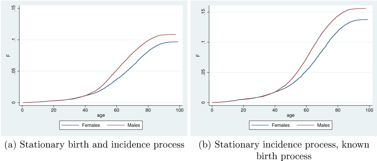 http://static-content.springer.com/image/art%3A10.1186%2F1471-2288-7-53/MediaObjects/12874_2007_Article_236_Fig4_HTML.jpg