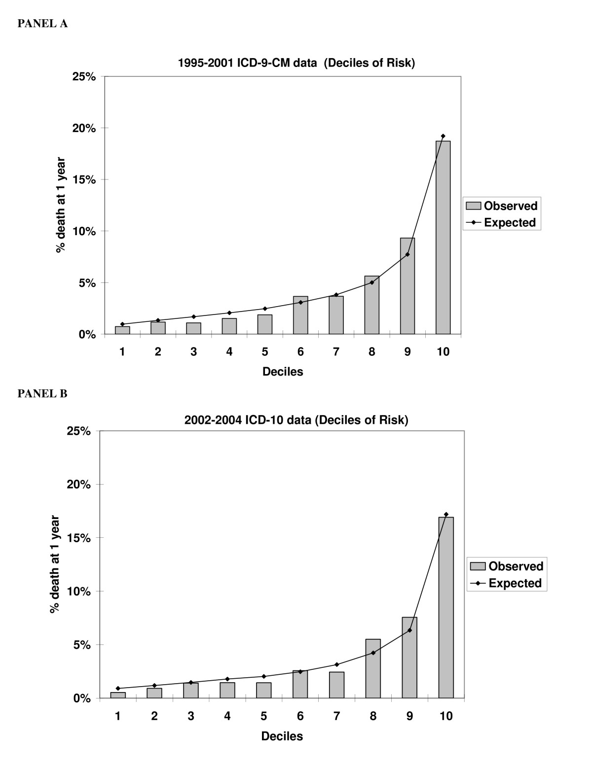 http://static-content.springer.com/image/art%3A10.1186%2F1471-2288-8-1/MediaObjects/12874_2007_Article_237_Fig2_HTML.jpg