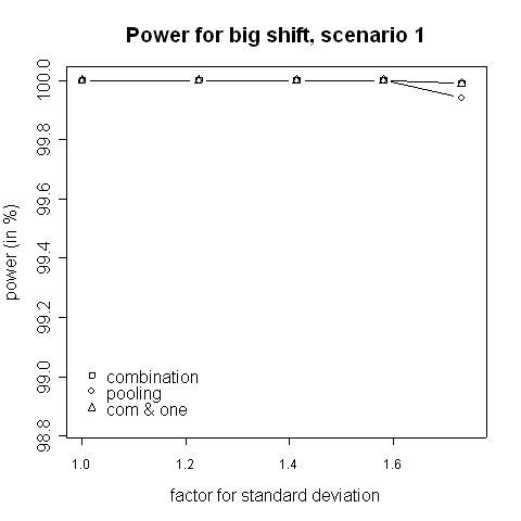 http://static-content.springer.com/image/art%3A10.1186%2F1471-2288-8-16/MediaObjects/12874_2007_Article_252_Fig7_HTML.jpg