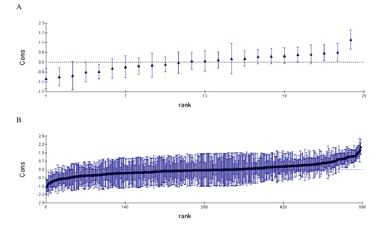 http://static-content.springer.com/image/art%3A10.1186%2F1471-2296-11-43/MediaObjects/12875_2009_Article_465_Fig2_HTML.jpg