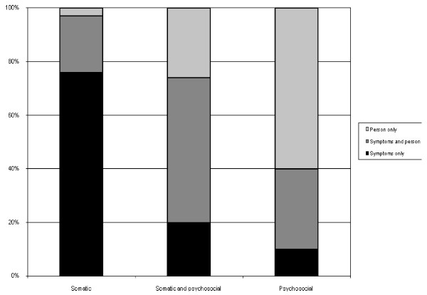 http://static-content.springer.com/image/art%3A10.1186%2F1471-2296-13-38/MediaObjects/12875_2012_710_Fig1_HTML.jpg