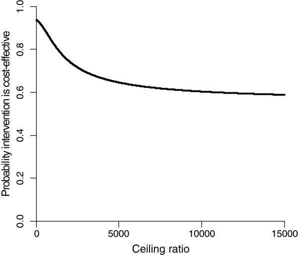 http://static-content.springer.com/image/art%3A10.1186%2F1471-2296-13-98/MediaObjects/12875_2012_757_Fig1_HTML.jpg