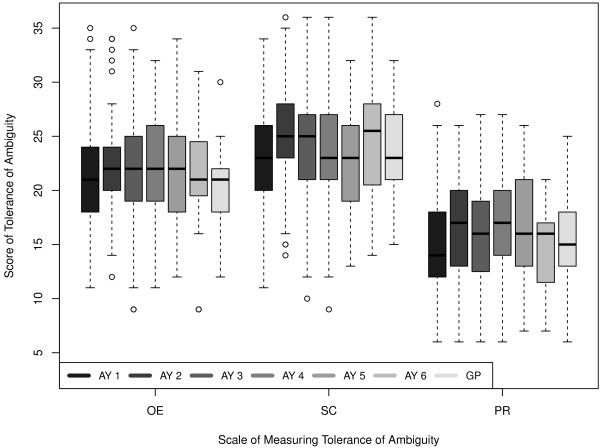 http://static-content.springer.com/image/art%3A10.1186%2F1471-2296-15-6/MediaObjects/12875_2013_992_Fig1_HTML.jpg