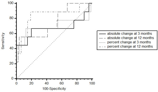 http://static-content.springer.com/image/art%3A10.1186%2F1471-230X-12-133/MediaObjects/12876_2012_815_Fig2_HTML.jpg