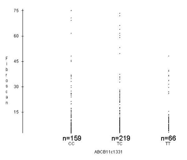 http://static-content.springer.com/image/art%3A10.1186%2F1471-230X-12-63/MediaObjects/12876_2011_774_Fig1_HTML.jpg