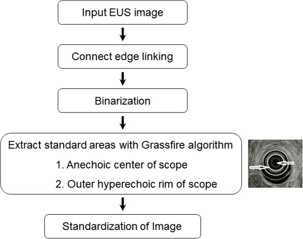 http://static-content.springer.com/image/art%3A10.1186%2F1471-230X-14-7/MediaObjects/12876_2013_1039_Fig1_HTML.jpg