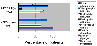 http://static-content.springer.com/image/art%3A10.1186%2F1471-230X-5-2/MediaObjects/12876_2004_Article_107_Fig4_HTML.jpg