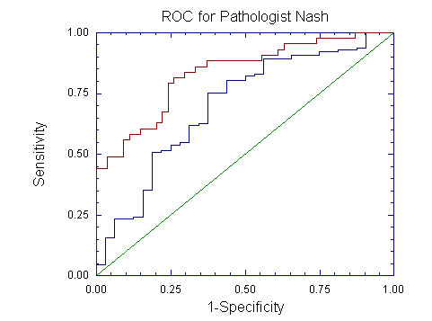 http://static-content.springer.com/image/art%3A10.1186%2F1471-230X-6-34/MediaObjects/12876_2006_Article_178_Fig4_HTML.jpg