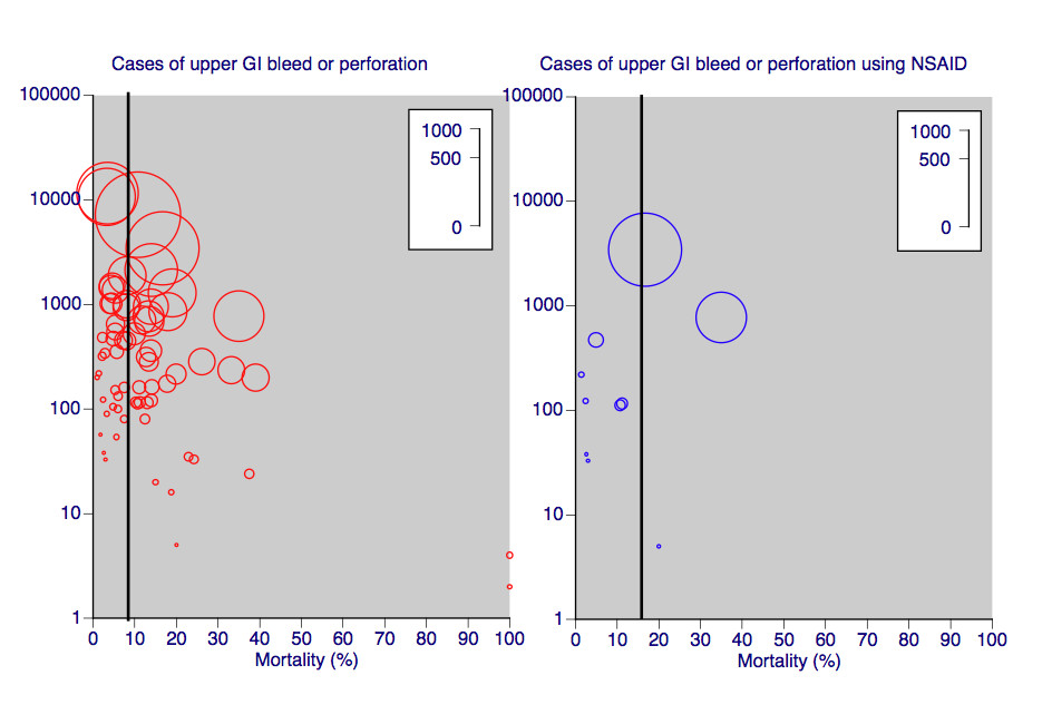 http://static-content.springer.com/image/art%3A10.1186%2F1471-230X-9-41/MediaObjects/12876_2008_Article_333_Fig2_HTML.jpg