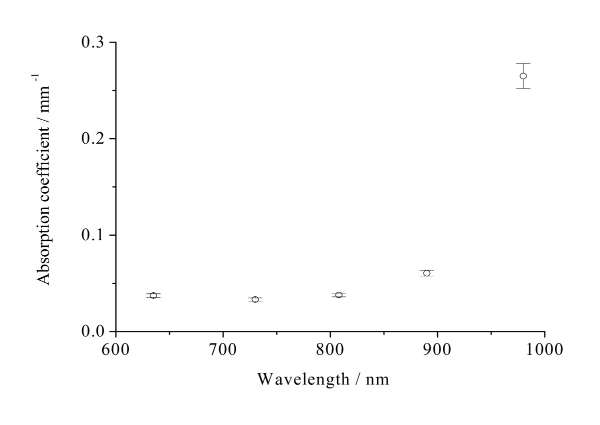 http://static-content.springer.com/image/art%3A10.1186%2F1471-230X-9-64/MediaObjects/12876_2008_Article_356_Fig2_HTML.jpg