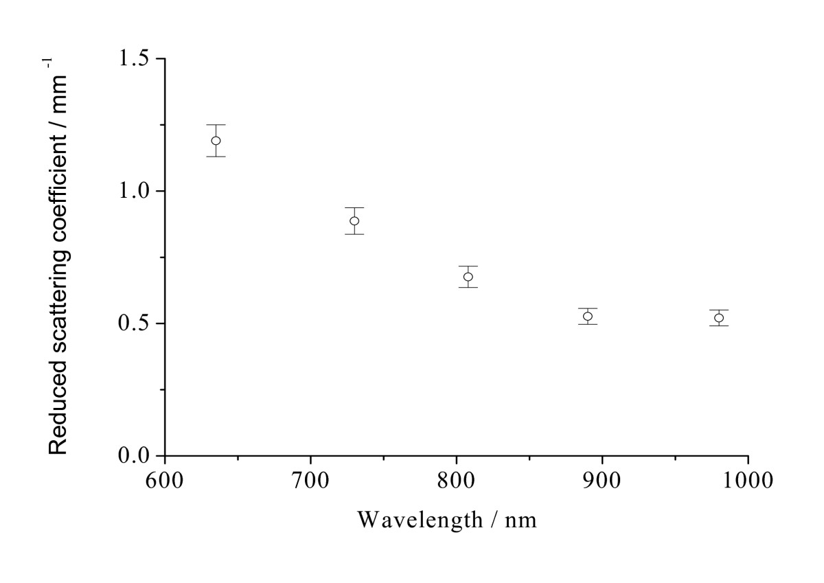 http://static-content.springer.com/image/art%3A10.1186%2F1471-230X-9-64/MediaObjects/12876_2008_Article_356_Fig3_HTML.jpg
