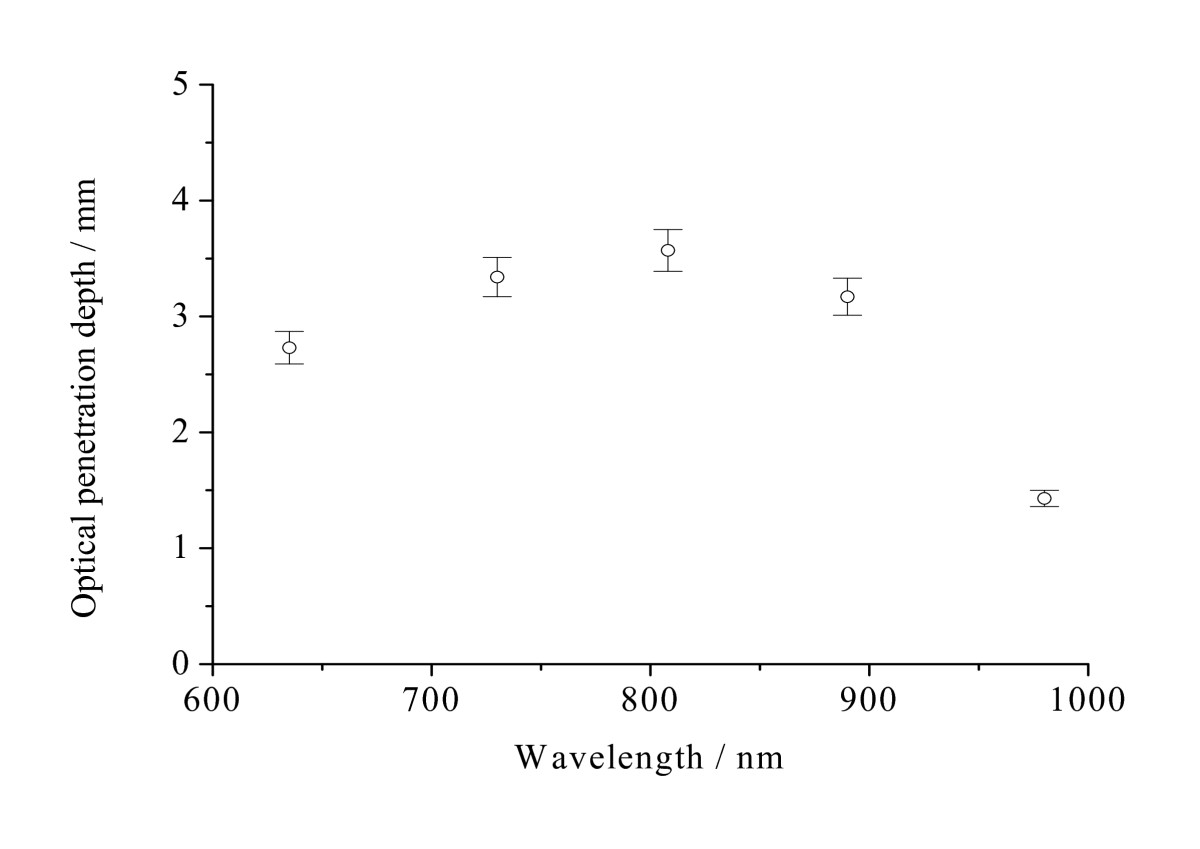 http://static-content.springer.com/image/art%3A10.1186%2F1471-230X-9-64/MediaObjects/12876_2008_Article_356_Fig4_HTML.jpg