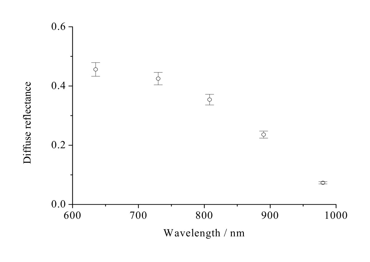 http://static-content.springer.com/image/art%3A10.1186%2F1471-230X-9-64/MediaObjects/12876_2008_Article_356_Fig6_HTML.jpg