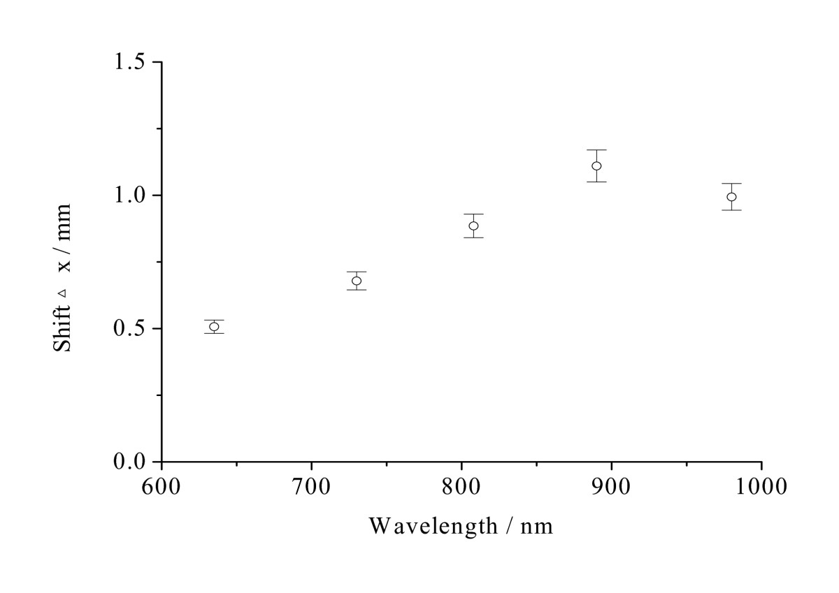 http://static-content.springer.com/image/art%3A10.1186%2F1471-230X-9-64/MediaObjects/12876_2008_Article_356_Fig7_HTML.jpg
