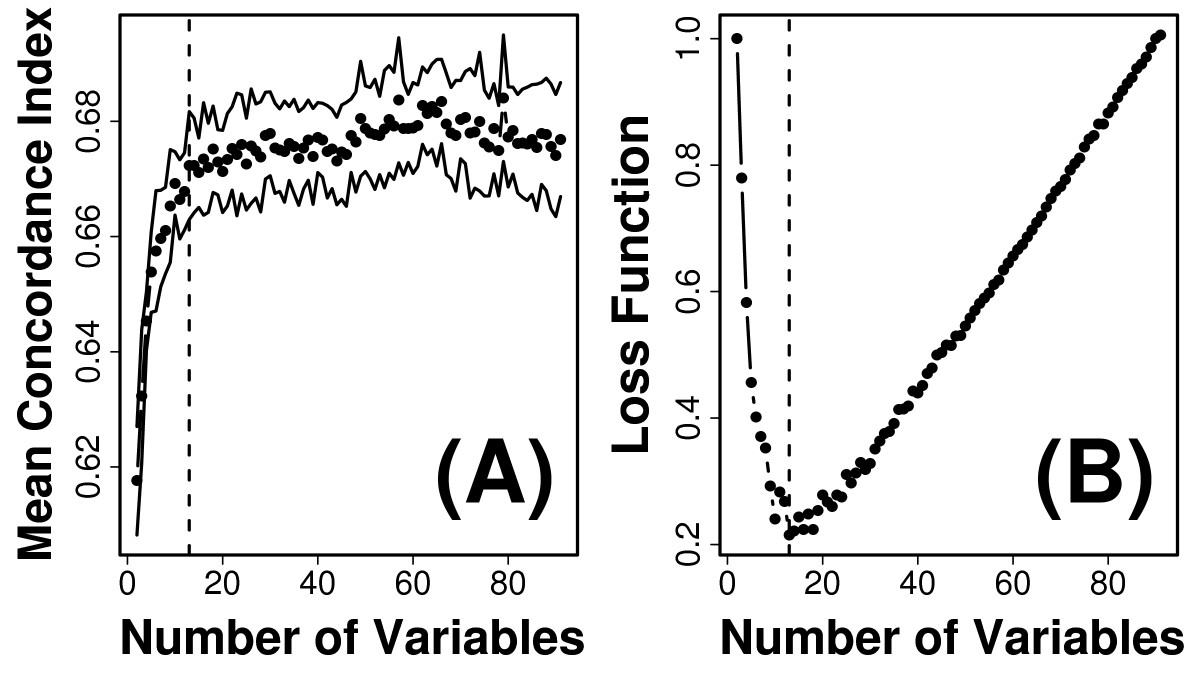http://static-content.springer.com/image/art%3A10.1186%2F1471-2318-10-55/MediaObjects/12877_2010_Article_344_Fig6_HTML.jpg
