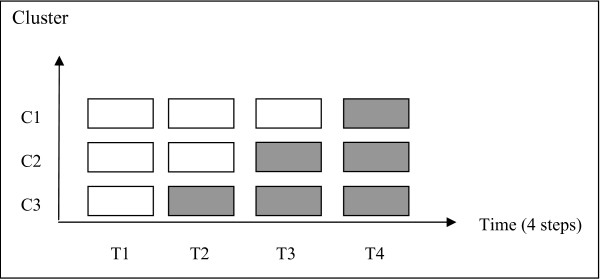 http://static-content.springer.com/image/art%3A10.1186%2F1471-2318-11-25/MediaObjects/12877_2011_598_Fig1_HTML.jpg