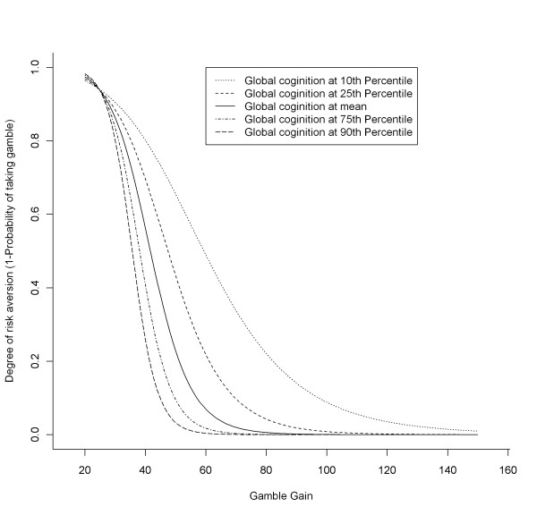 http://static-content.springer.com/image/art%3A10.1186%2F1471-2318-11-53/MediaObjects/12877_2011_694_Fig1_HTML.jpg