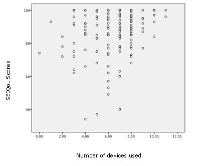 http://static-content.springer.com/image/art%3A10.1186%2F1471-2318-11-68/MediaObjects/12877_2010_708_Fig1_HTML.jpg