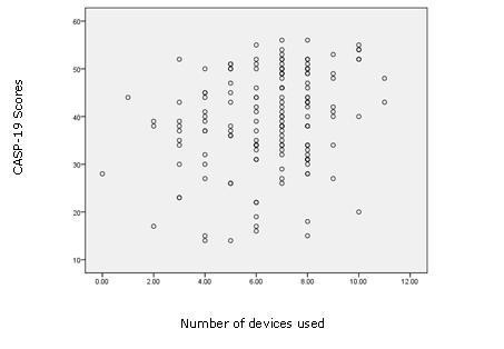 http://static-content.springer.com/image/art%3A10.1186%2F1471-2318-11-68/MediaObjects/12877_2010_708_Fig2_HTML.jpg