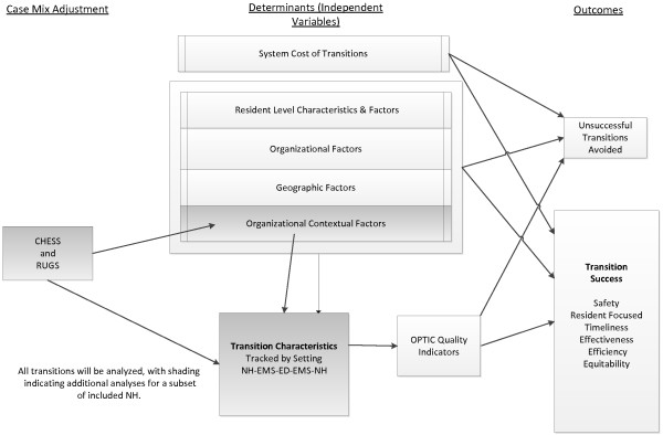 http://static-content.springer.com/image/art%3A10.1186%2F1471-2318-12-75/MediaObjects/12877_2012_817_Fig5_HTML.jpg