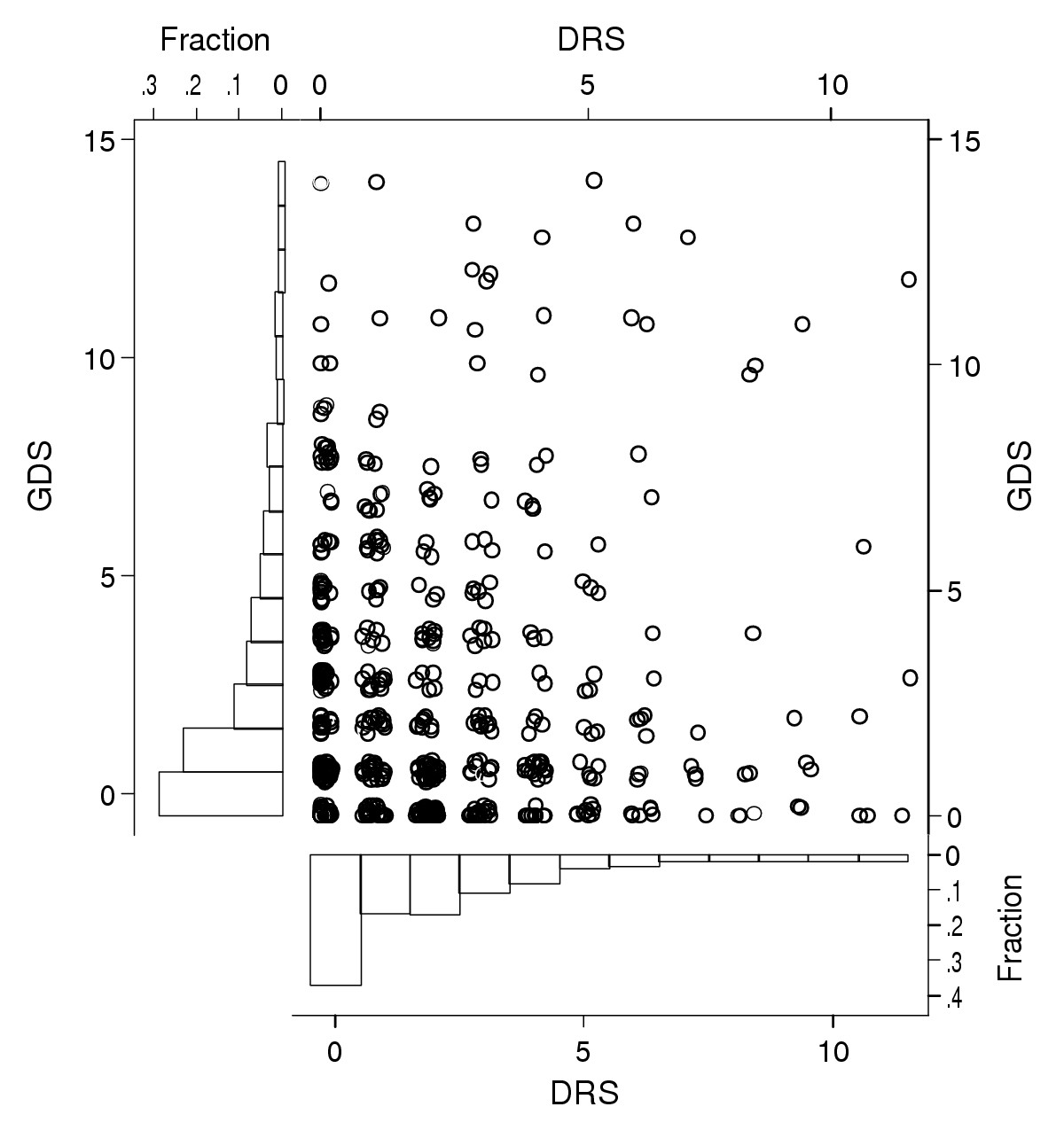 http://static-content.springer.com/image/art%3A10.1186%2F1471-2318-5-1/MediaObjects/12877_2004_Article_29_Fig1_HTML.jpg