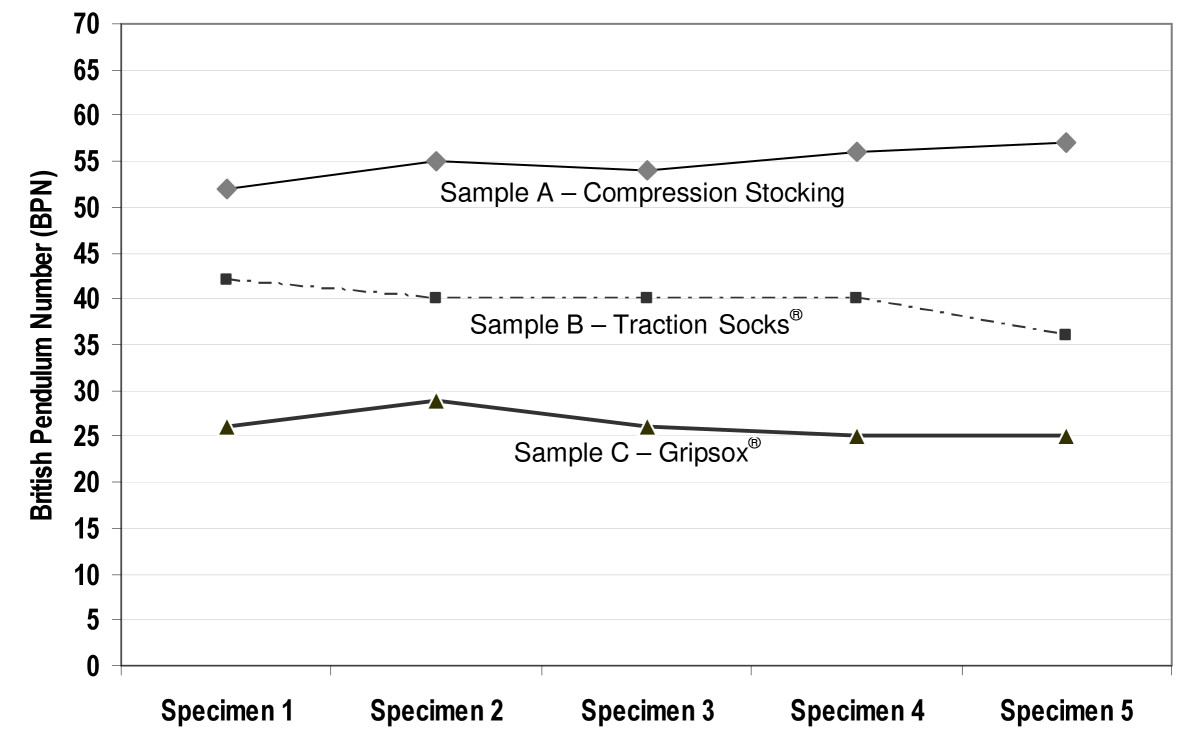 http://static-content.springer.com/image/art%3A10.1186%2F1471-2318-9-39/MediaObjects/12877_2009_Article_169_Fig4_HTML.jpg