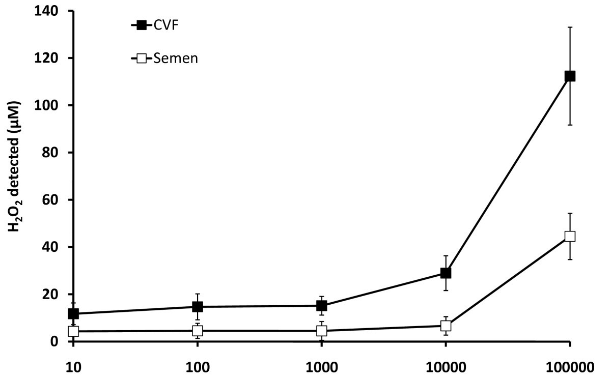 http://static-content.springer.com/image/art%3A10.1186%2F1471-2334-10-120/MediaObjects/12879_2009_Article_1100_Fig3_HTML.jpg