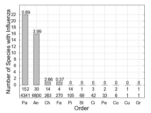 http://static-content.springer.com/image/art%3A10.1186%2F1471-2334-10-187/MediaObjects/12879_2010_Article_1167_Fig2_HTML.jpg