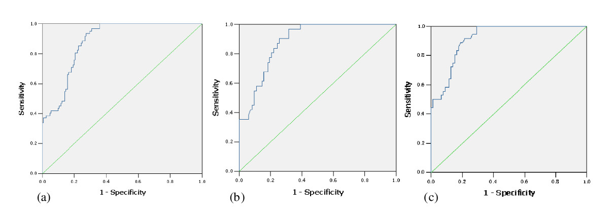 http://static-content.springer.com/image/art%3A10.1186%2F1471-2334-10-251/MediaObjects/12879_2009_Article_1231_Fig2_HTML.jpg