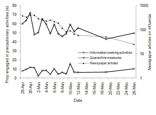http://static-content.springer.com/image/art%3A10.1186%2F1471-2334-10-296/MediaObjects/12879_2010_Article_1276_Fig3_HTML.jpg