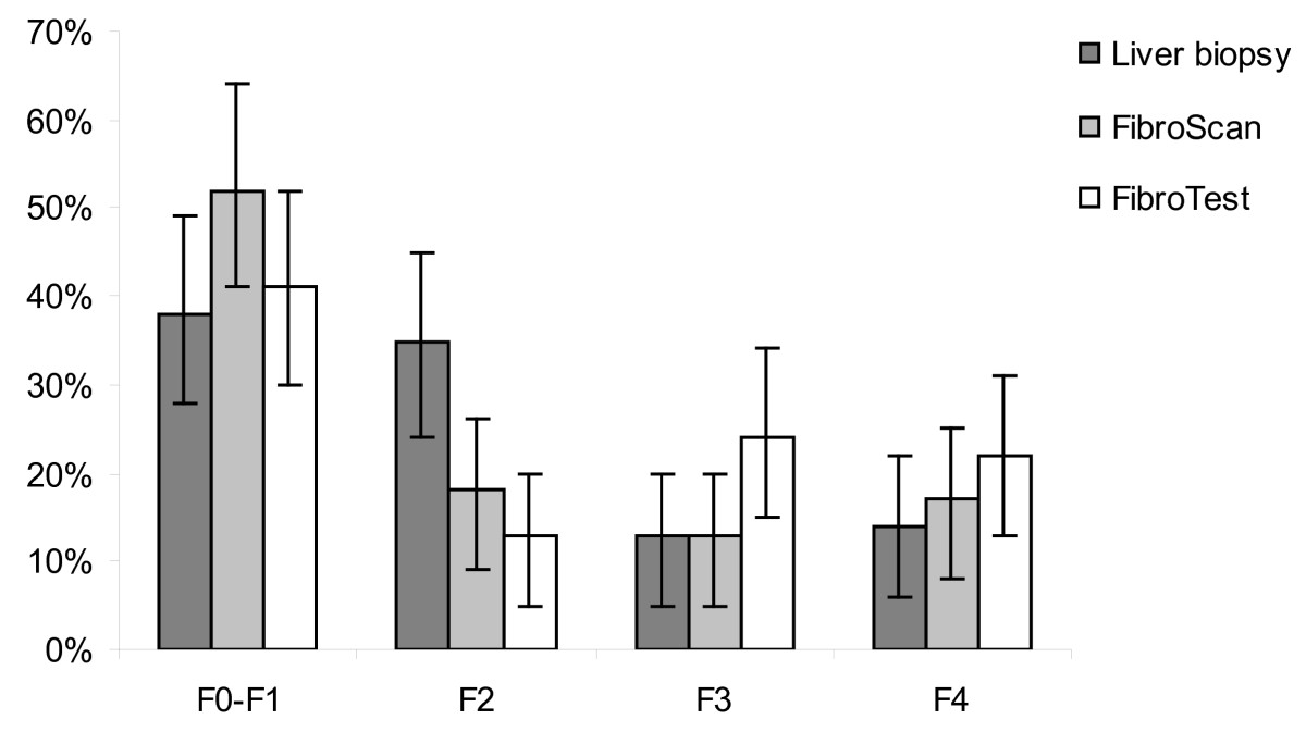 http://static-content.springer.com/image/art%3A10.1186%2F1471-2334-10-303/MediaObjects/12879_2010_Article_1283_Fig2_HTML.jpg