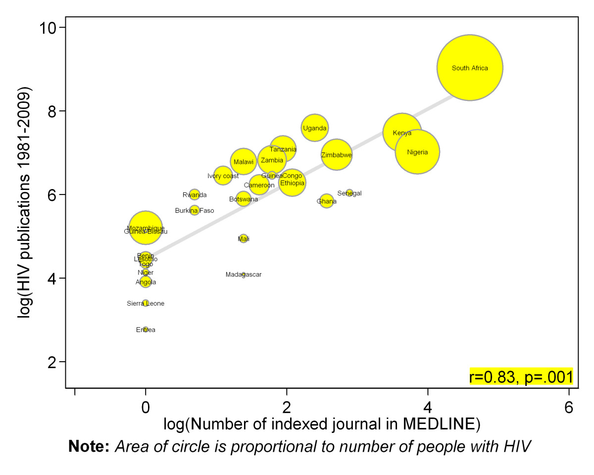 http://static-content.springer.com/image/art%3A10.1186%2F1471-2334-10-47/MediaObjects/12879_2009_Article_1027_Fig2_HTML.jpg