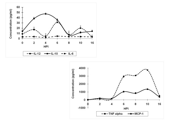 http://static-content.springer.com/image/art%3A10.1186%2F1471-2334-12-125/MediaObjects/12879_2012_1934_Fig4_HTML.jpg