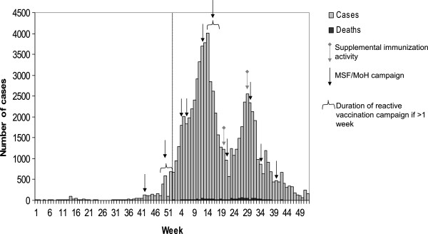 http://static-content.springer.com/image/art%3A10.1186%2F1471-2334-13-232/MediaObjects/12879_2012_2465_Fig1_HTML.jpg