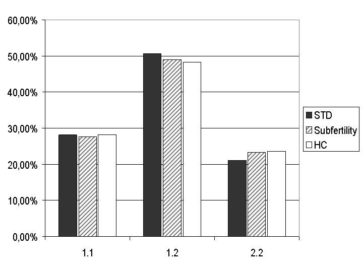 http://static-content.springer.com/image/art%3A10.1186%2F1471-2334-5-114/MediaObjects/12879_2005_Article_262_Fig2_HTML.jpg