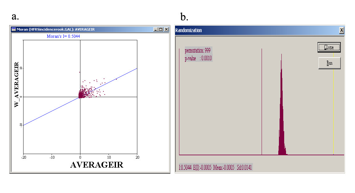 http://static-content.springer.com/image/art%3A10.1186%2F1471-2334-6-77/MediaObjects/12879_2005_Article_341_Fig5_HTML.jpg