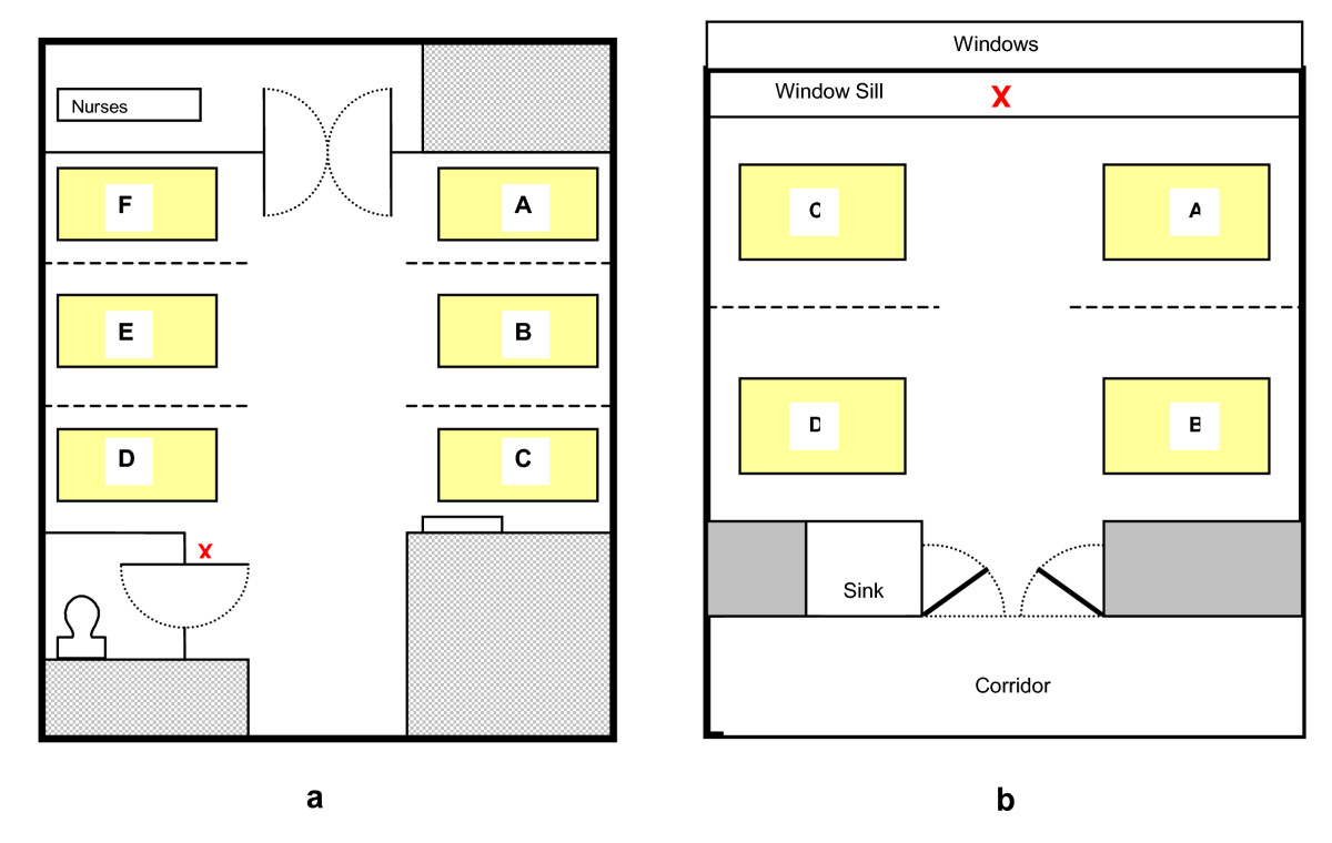 http://static-content.springer.com/image/art%3A10.1186%2F1471-2334-8-7/MediaObjects/12879_2007_Article_598_Fig1_HTML.jpg