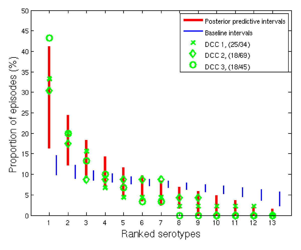 http://static-content.springer.com/image/art%3A10.1186%2F1471-2334-9-102/MediaObjects/12879_2009_Article_867_Fig1_HTML.jpg