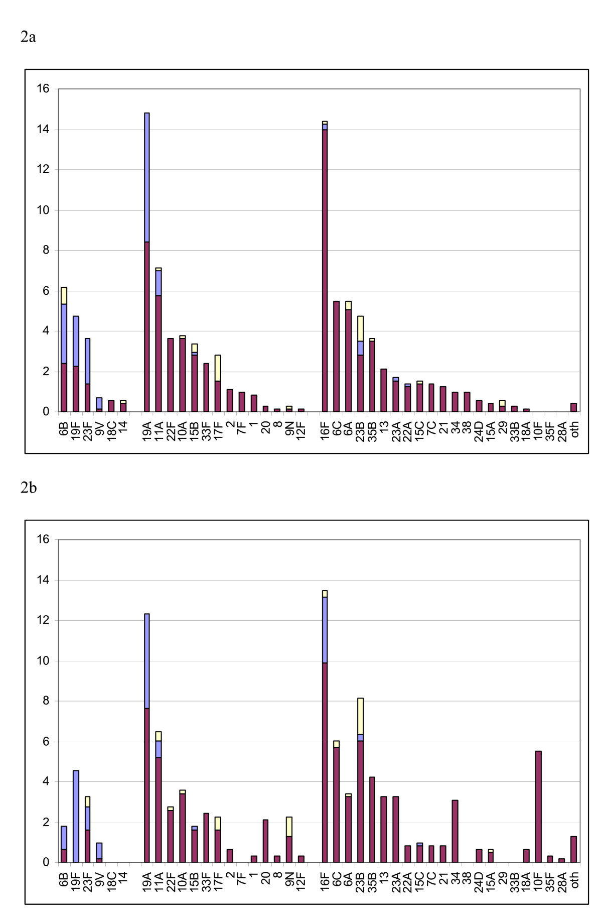 http://static-content.springer.com/image/art%3A10.1186%2F1471-2334-9-121/MediaObjects/12879_2008_Article_886_Fig2_HTML.jpg
