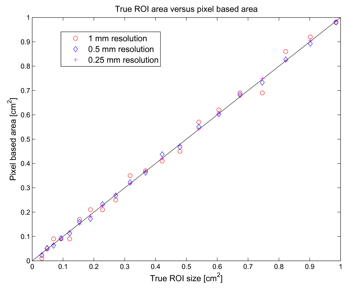 http://static-content.springer.com/image/art%3A10.1186%2F1471-2342-10-1/MediaObjects/12880_2009_Article_78_Fig6_HTML.jpg