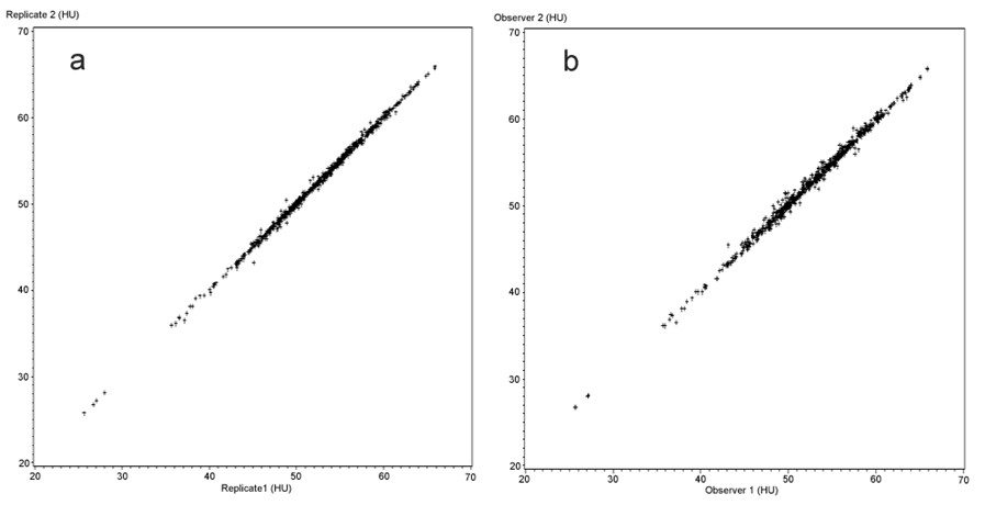 http://static-content.springer.com/image/art%3A10.1186%2F1471-2342-10-18/MediaObjects/12880_2010_Article_95_Fig4_HTML.jpg