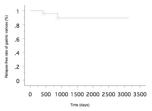 http://static-content.springer.com/image/art%3A10.1186%2F1471-2342-10-2/MediaObjects/12880_2009_Article_79_Fig3_HTML.jpg