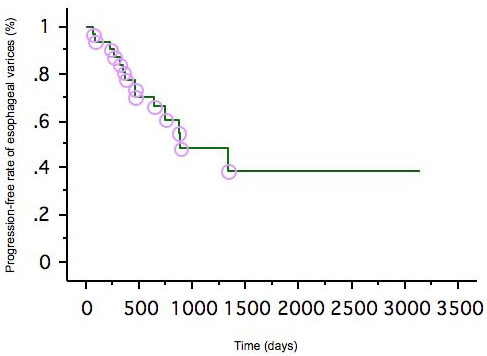 http://static-content.springer.com/image/art%3A10.1186%2F1471-2342-10-2/MediaObjects/12880_2009_Article_79_Fig5_HTML.jpg