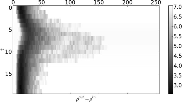 http://static-content.springer.com/image/art%3A10.1186%2F1471-2342-13-24/MediaObjects/12880_2012_187_Fig9_HTML.jpg