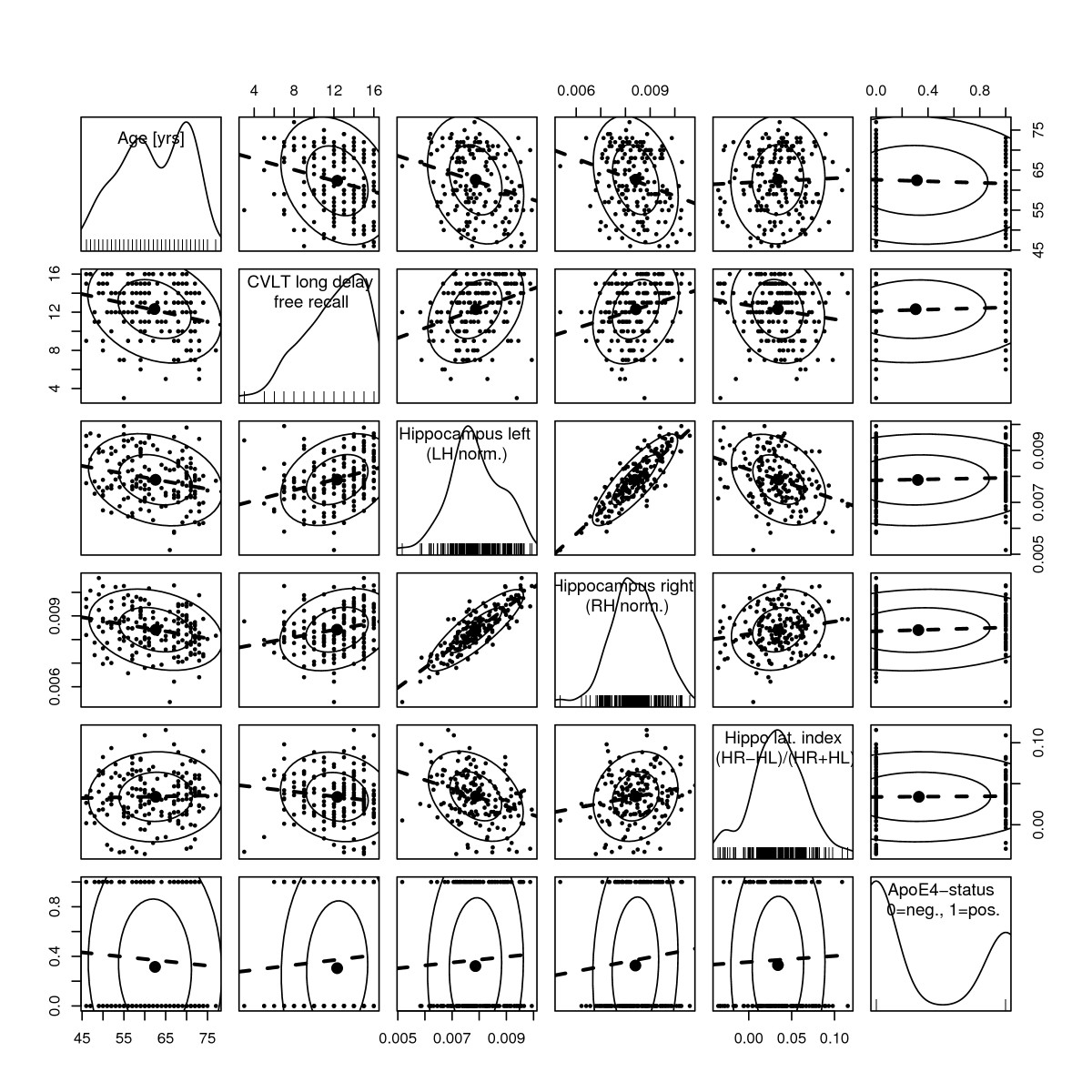 http://static-content.springer.com/image/art%3A10.1186%2F1471-2342-9-17/MediaObjects/12880_2009_Article_75_Fig4_HTML.jpg