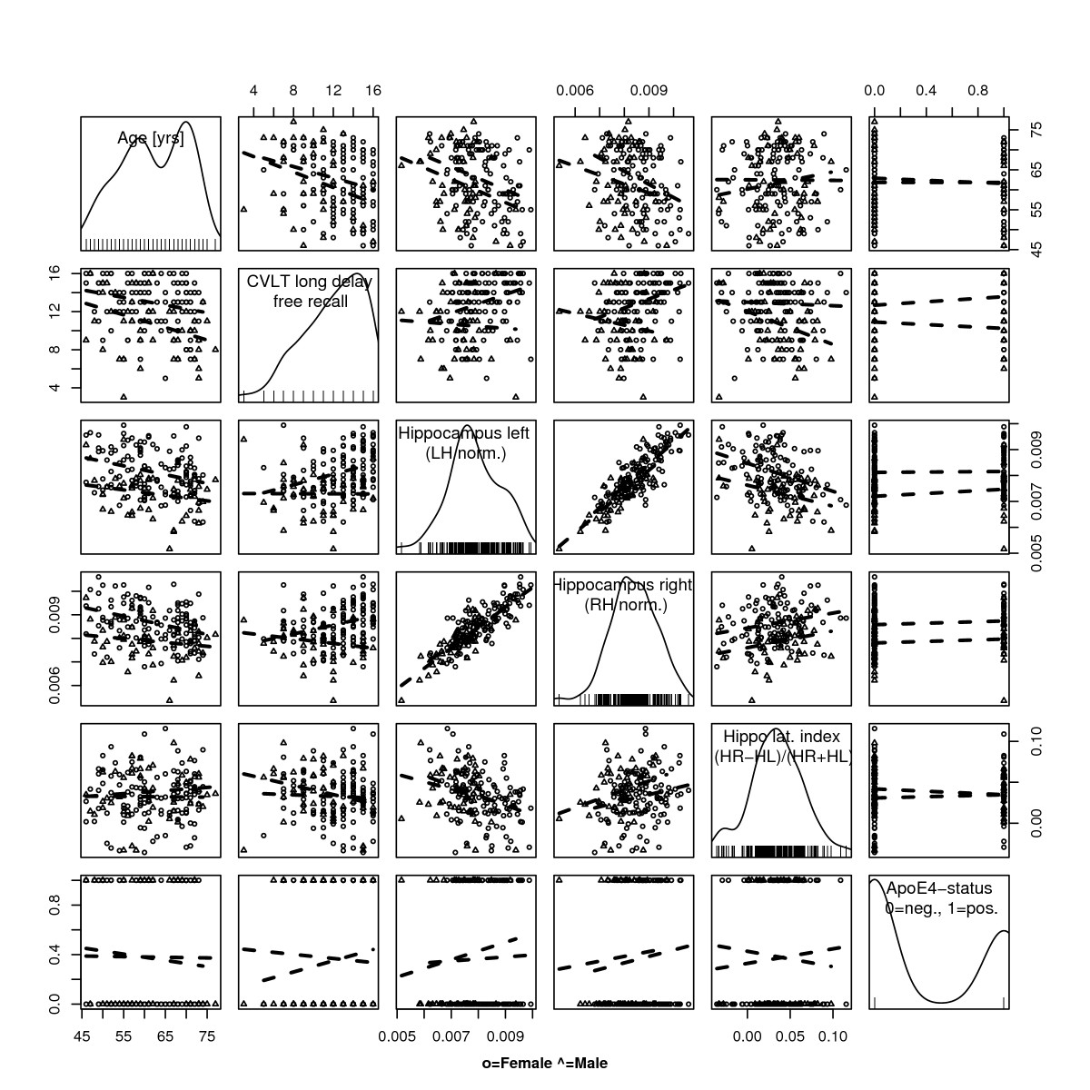 http://static-content.springer.com/image/art%3A10.1186%2F1471-2342-9-17/MediaObjects/12880_2009_Article_75_Fig5_HTML.jpg